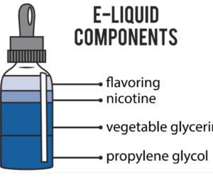 Vape E-liquid – some basic information